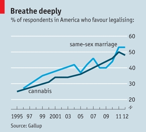 breathe-deeply-box-economist-230213